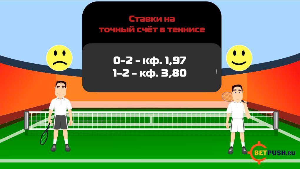 теннисе на счет ставки в